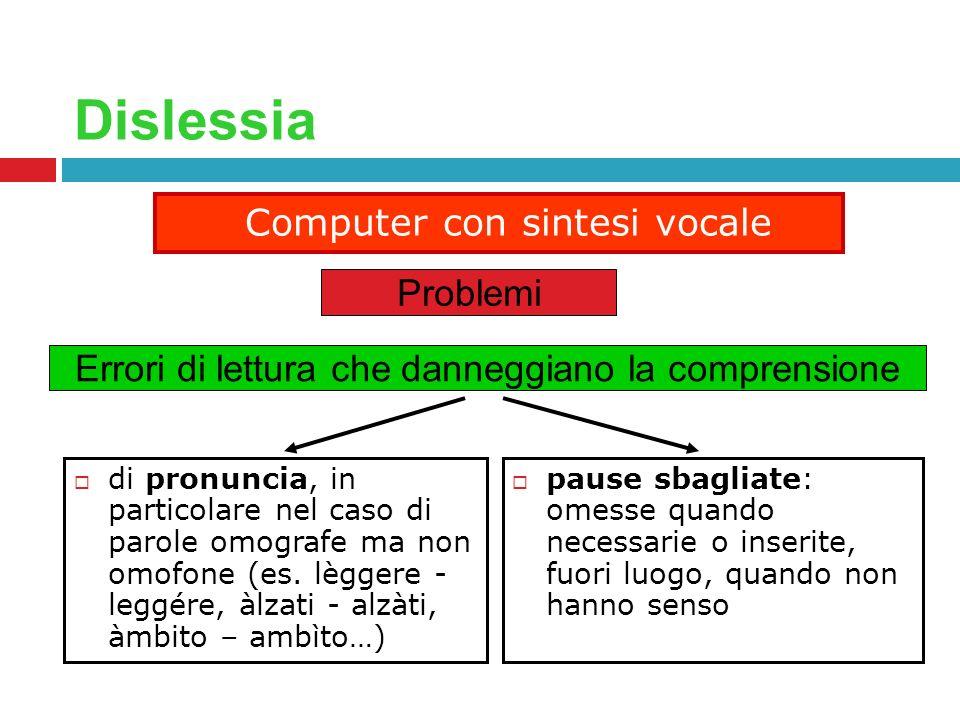 Dislessia di pronuncia, in particolare nel caso di parole omografe ma non omofone (es. lèggere - leggére, àlzati - alzàti, àmbito – ambìto…) pause sba