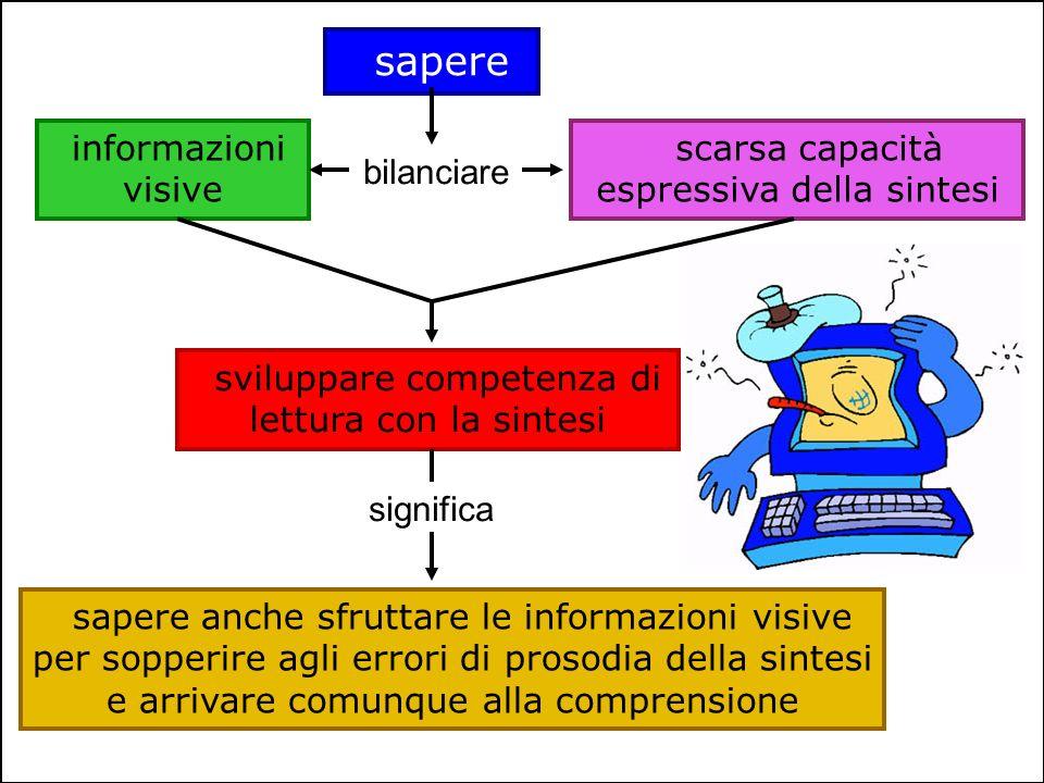 informazioni visive sviluppare competenza di lettura con la sintesi sapere bilanciare scarsa capacità espressiva della sintesi significa sapere anche