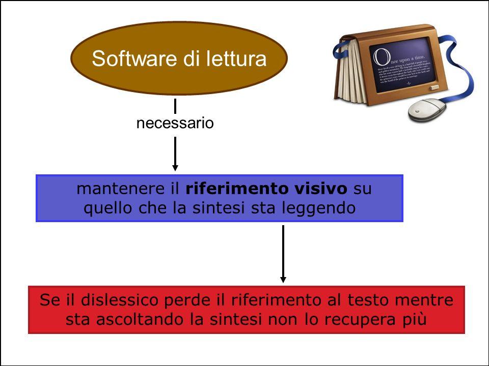 Software di lettura necessario mantenere il riferimento visivo su quello che la sintesi sta leggendo Se il dislessico perde il riferimento al testo me