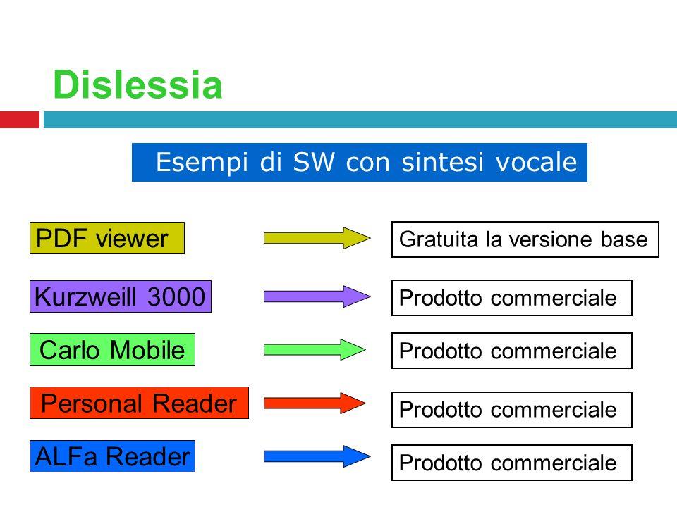 Dislessia Carlo Mobile Esempi di SW con sintesi vocale Prodotto commerciale Kurzweill 3000 Personal Reader ALFa Reader PDF viewer Gratuita la versione