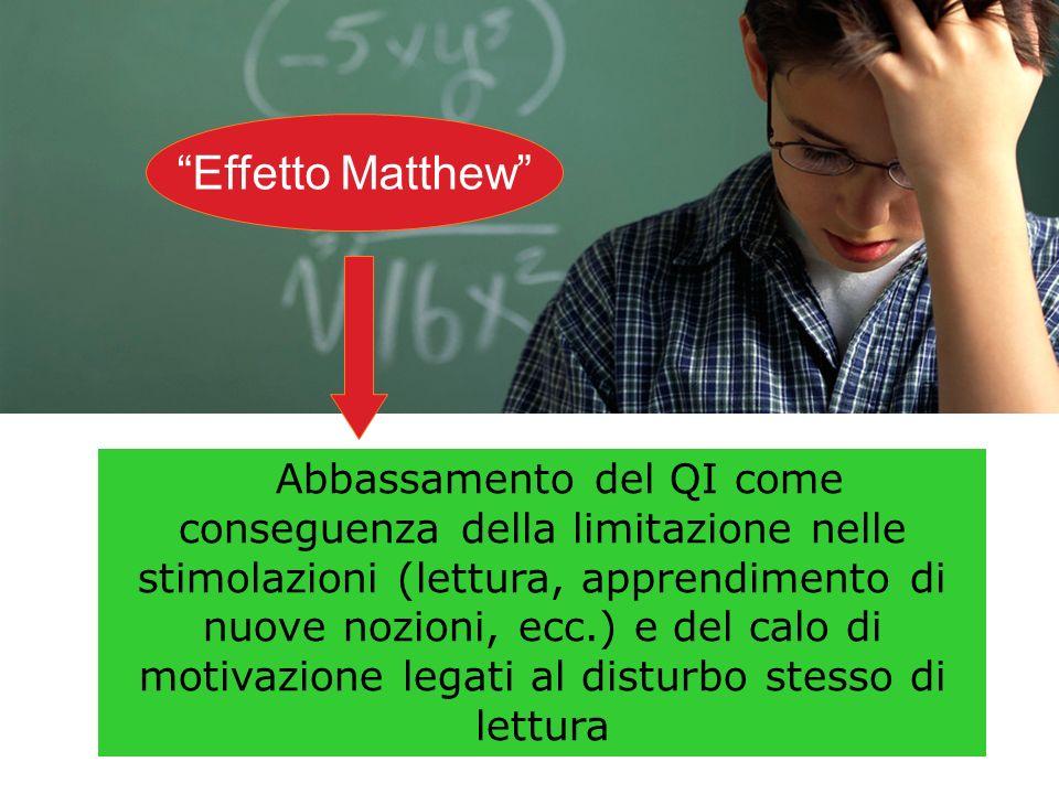 Effetto Matthew Abbassamento del QI come conseguenza della limitazione nelle stimolazioni (lettura, apprendimento di nuove nozioni, ecc.) e del calo d