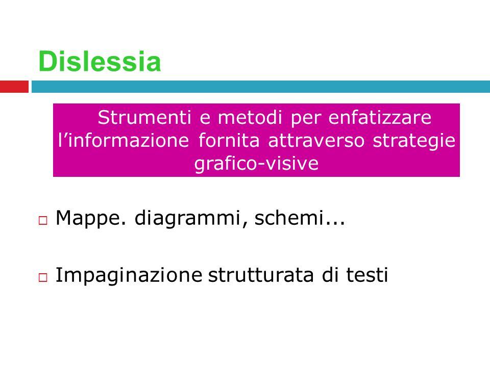 Dislessia Mappe. diagrammi, schemi... Impaginazione strutturata di testi Strumenti e metodi per enfatizzare linformazione fornita attraverso strategie