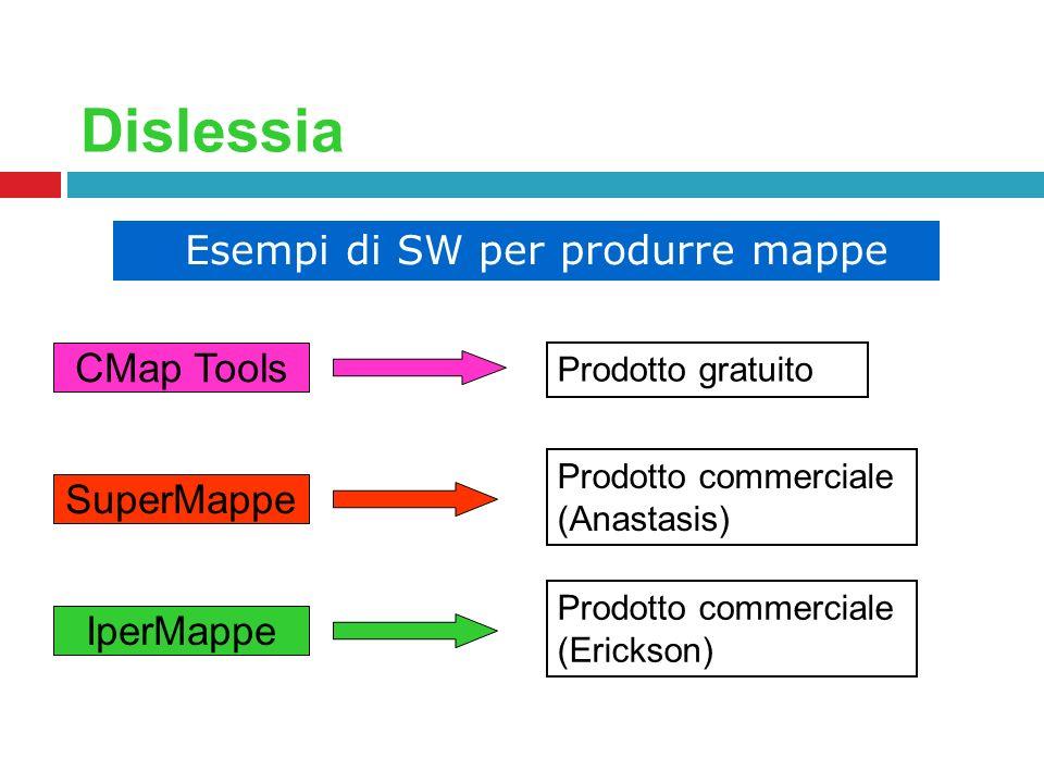 Dislessia SuperMappe CMap Tools Esempi di SW per produrre mappe Prodotto gratuito Prodotto commerciale (Anastasis) IperMappe Prodotto commerciale (Eri