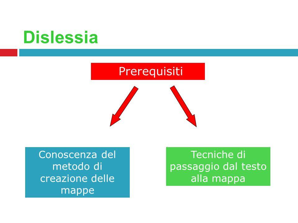 Dislessia Prerequisiti Conoscenza del metodo di creazione delle mappe Tecniche di passaggio dal testo alla mappa