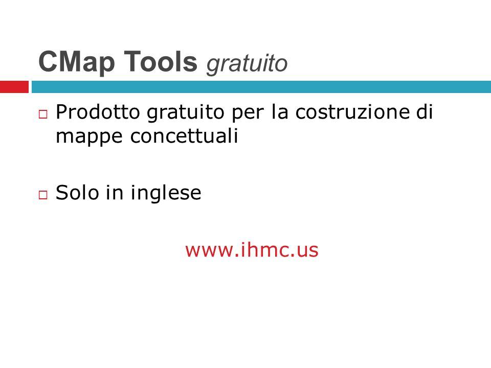 CMap Tools gratuito Prodotto gratuito per la costruzione di mappe concettuali Solo in inglese www.ihmc.us