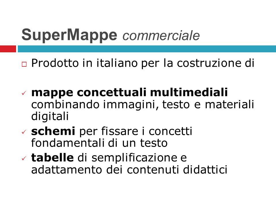 SuperMappe commerciale Prodotto in italiano per la costruzione di mappe concettuali multimediali combinando immagini, testo e materiali digitali schem