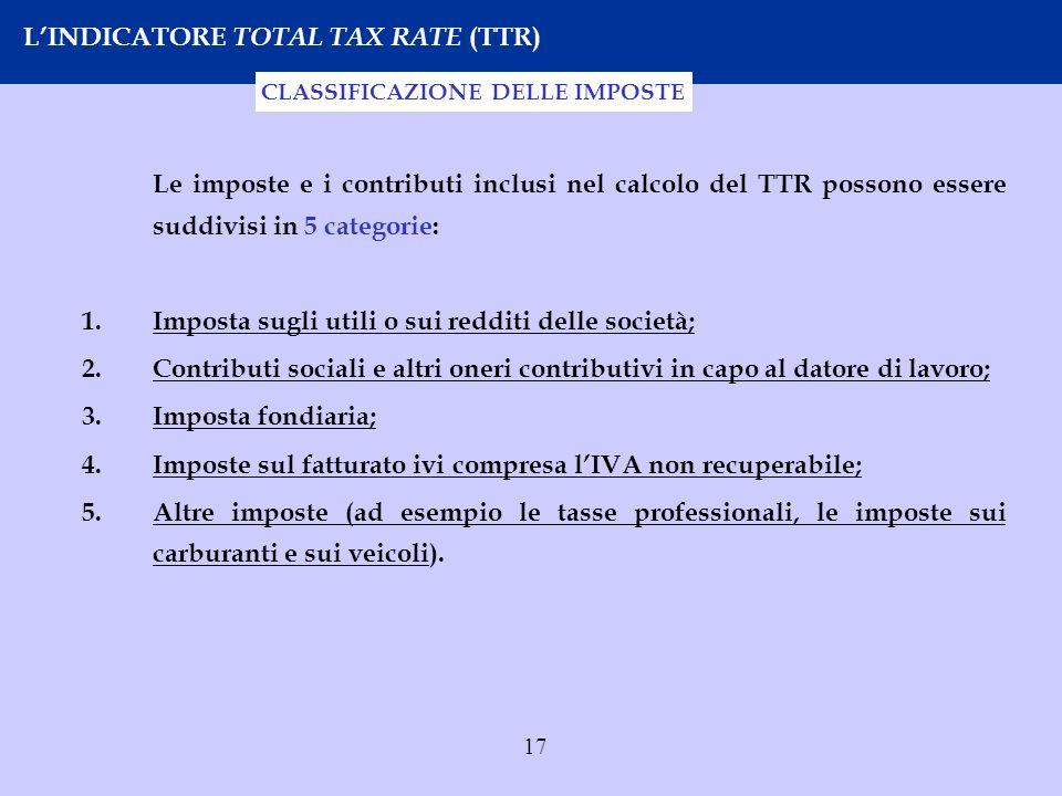 17 LINDICATORE TOTAL TAX RATE (TTR) Le imposte e i contributi inclusi nel calcolo del TTR possono essere suddivisi in 5 categorie: 1.Imposta sugli uti