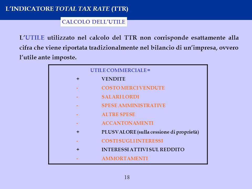 18 LINDICATORE TOTAL TAX RATE (TTR) LUTILE utilizzato nel calcolo del TTR non corrisponde esattamente alla cifra che viene riportata tradizionalmente