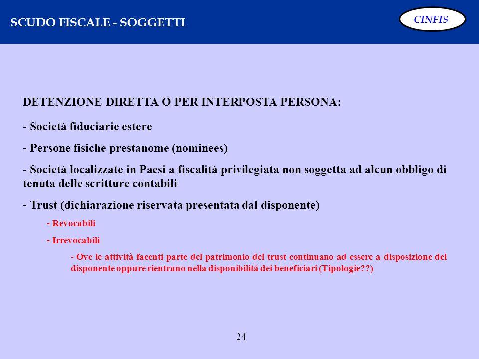 24 SCUDO FISCALE - SOGGETTI CINFIS DETENZIONE DIRETTA O PER INTERPOSTA PERSONA: - Società fiduciarie estere - Persone fisiche prestanome (nominees) -