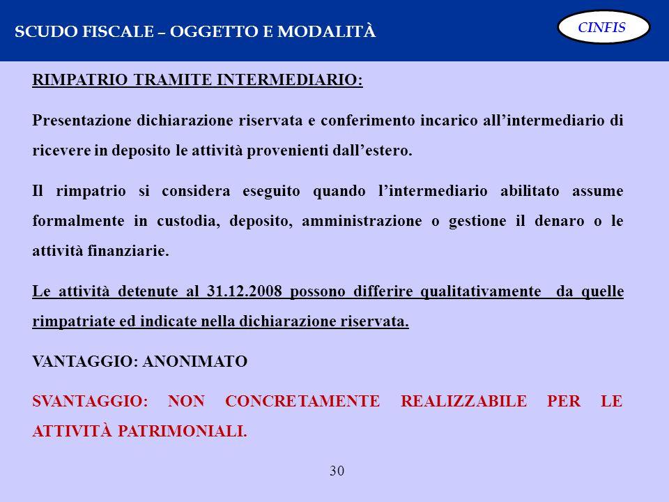 30 SCUDO FISCALE – OGGETTO E MODALITÀ CINFIS RIMPATRIO TRAMITE INTERMEDIARIO: Presentazione dichiarazione riservata e conferimento incarico allinterme