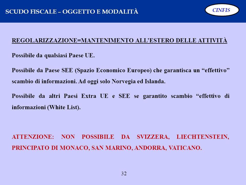 32 SCUDO FISCALE – OGGETTO E MODALITÀ CINFIS REGOLARIZZAZIONE=MANTENIMENTO ALLESTERO DELLE ATTIVITÀ Possibile da qualsiasi Paese UE. Possibile da Paes