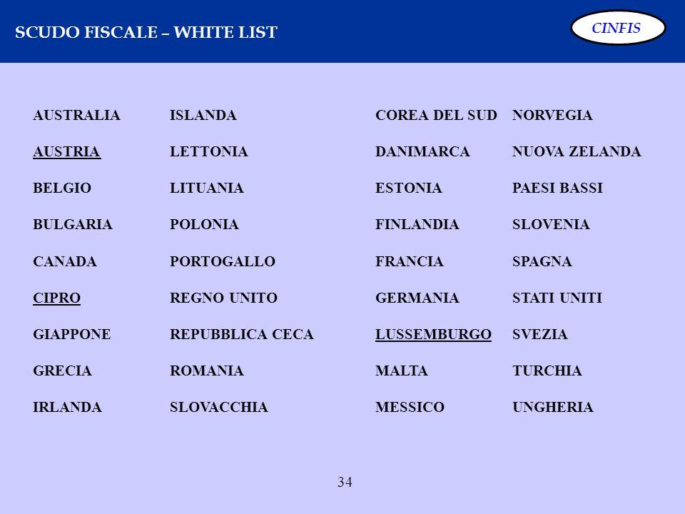 34 SCUDO FISCALE – WHITE LIST CINFIS AUSTRALIAISLANDACOREA DEL SUDNORVEGIA AUSTRIALETTONIADANIMARCANUOVA ZELANDA BELGIOLITUANIAESTONIAPAESI BASSI BULG