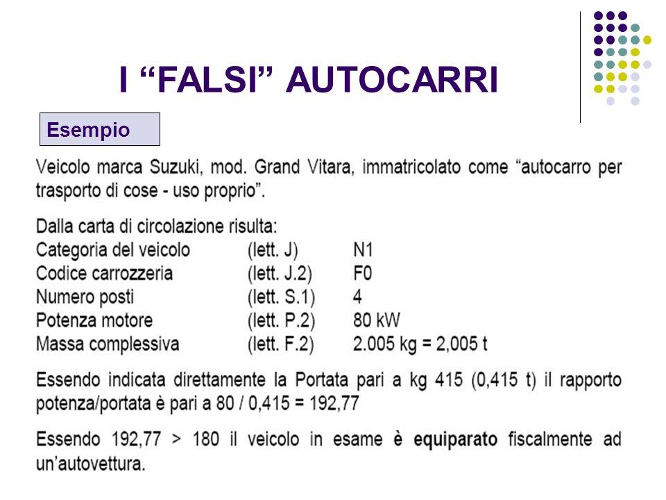 15 I FALSI AUTOCARRI Esempio