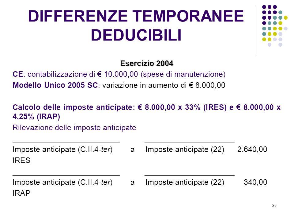 20 Esercizio 2004 CE: contabilizzazione di 10.000,00 (spese di manutenzione) Modello Unico 2005 SC: variazione in aumento di 8.000,00 Calcolo delle im