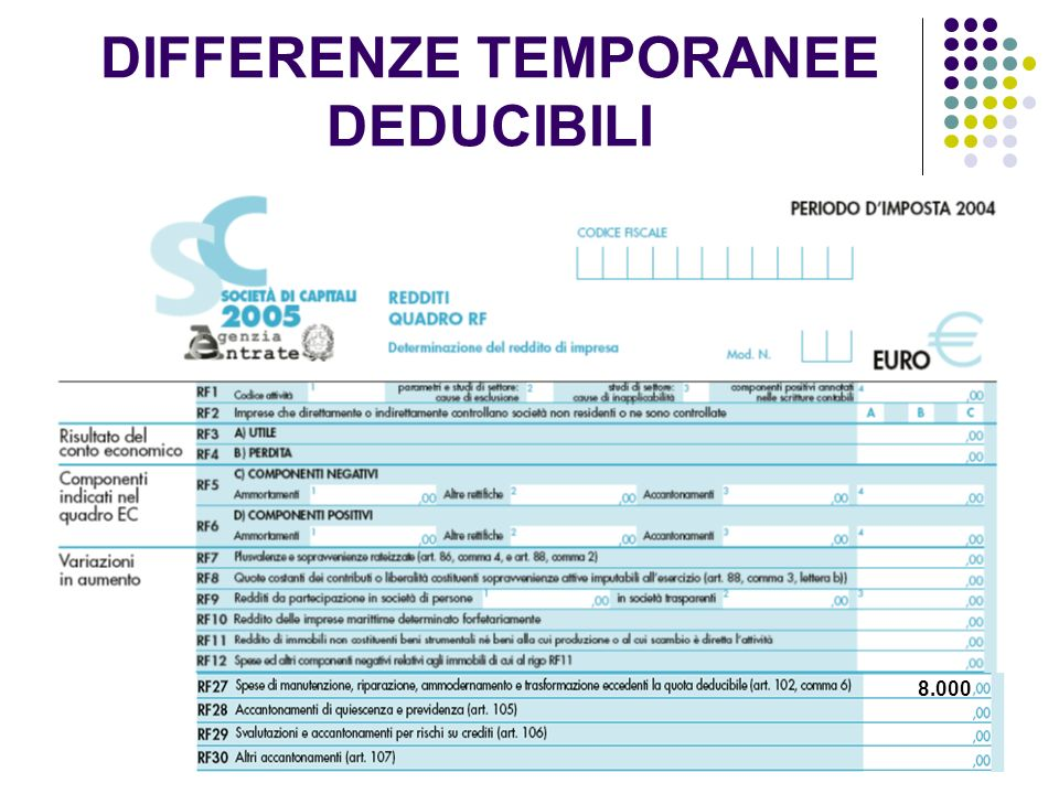 21 8.000 DIFFERENZE TEMPORANEE DEDUCIBILI