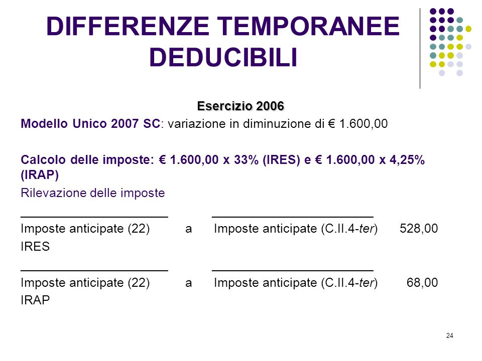 24 Esercizio 2006 Modello Unico 2007 SC: variazione in diminuzione di 1.600,00 Calcolo delle imposte: 1.600,00 x 33% (IRES) e 1.600,00 x 4,25% (IRAP) Rilevazione delle imposte _____________________ _______________________ Imposte anticipate (22) a Imposte anticipate (C.II.4-ter) 528,00 IRES _____________________ _______________________ Imposte anticipate (22) a Imposte anticipate (C.II.4-ter) 68,00 IRAP DIFFERENZE TEMPORANEE DEDUCIBILI