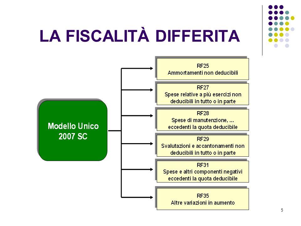 6 New LA FISCALITÀ DIFFERITA