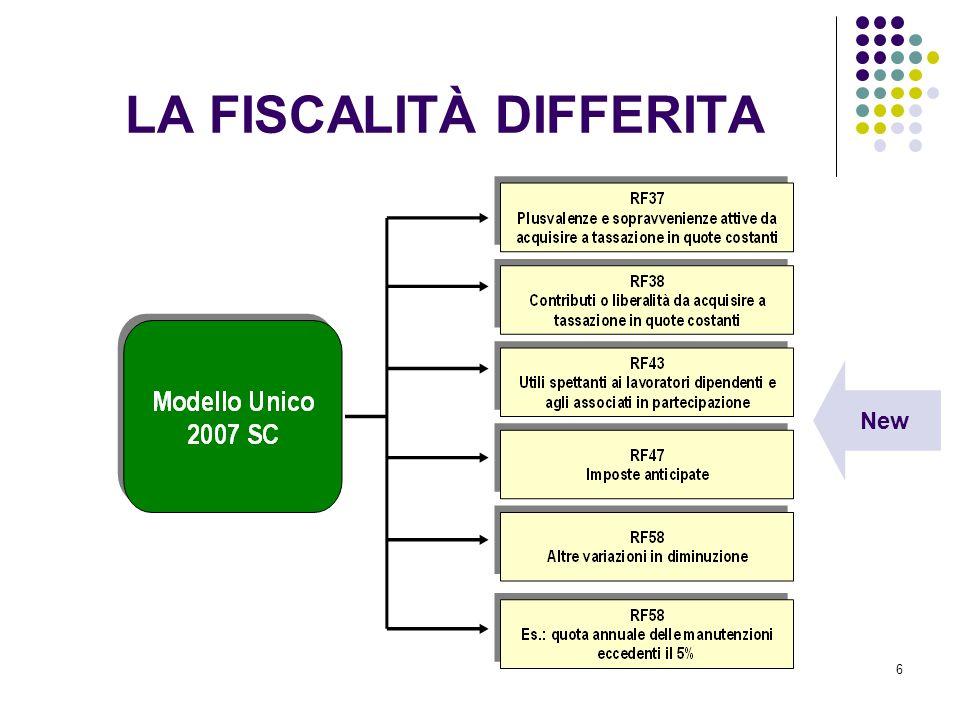 17 Esercizio 2006 Modello Unico 2007 SC: variazione in diminuzione di 40.000,00 Calcolo delle imposte: 40.000,00 x 33% (IRES) Rilevazione delle imposte ___________________ Imposte anticipate (22) a Imposte anticipate (C.II.4-ter) 13.200,00 IRES DIFFERENZE TEMPORANEE DEDUCIBILI