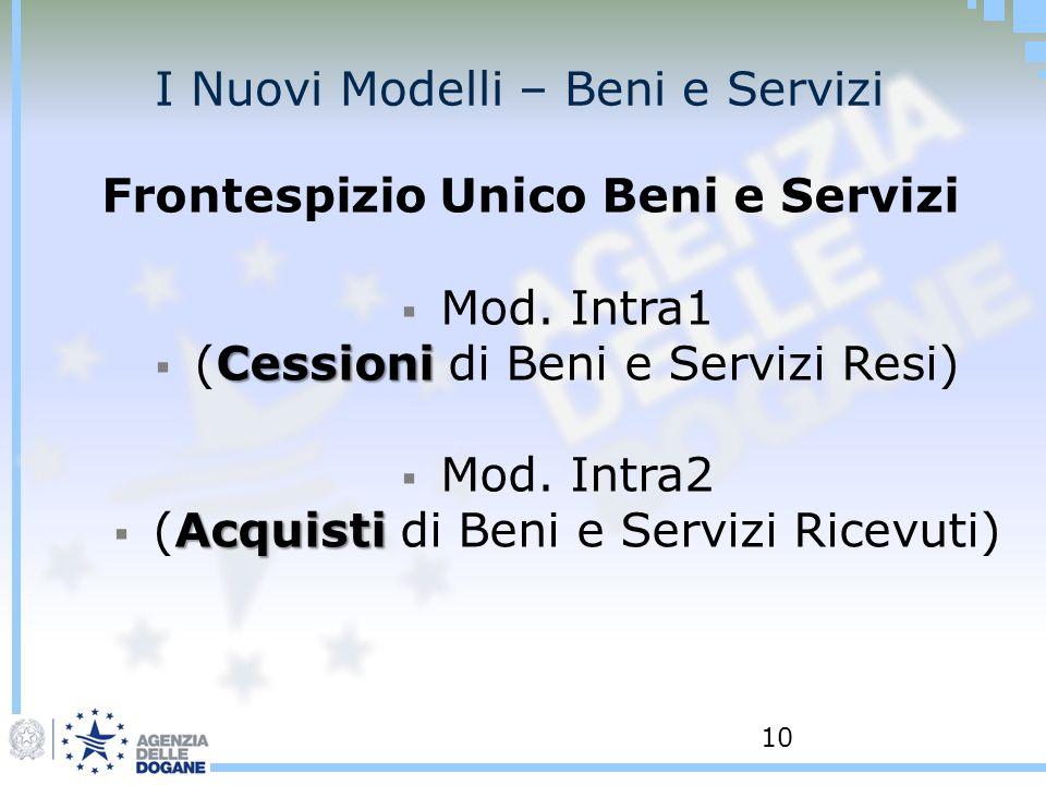 10 I Nuovi Modelli – Beni e Servizi Frontespizio Unico Beni e Servizi Mod. Intra1 Cessioni (Cessioni di Beni e Servizi Resi) Mod. Intra2 Acquisti (Acq