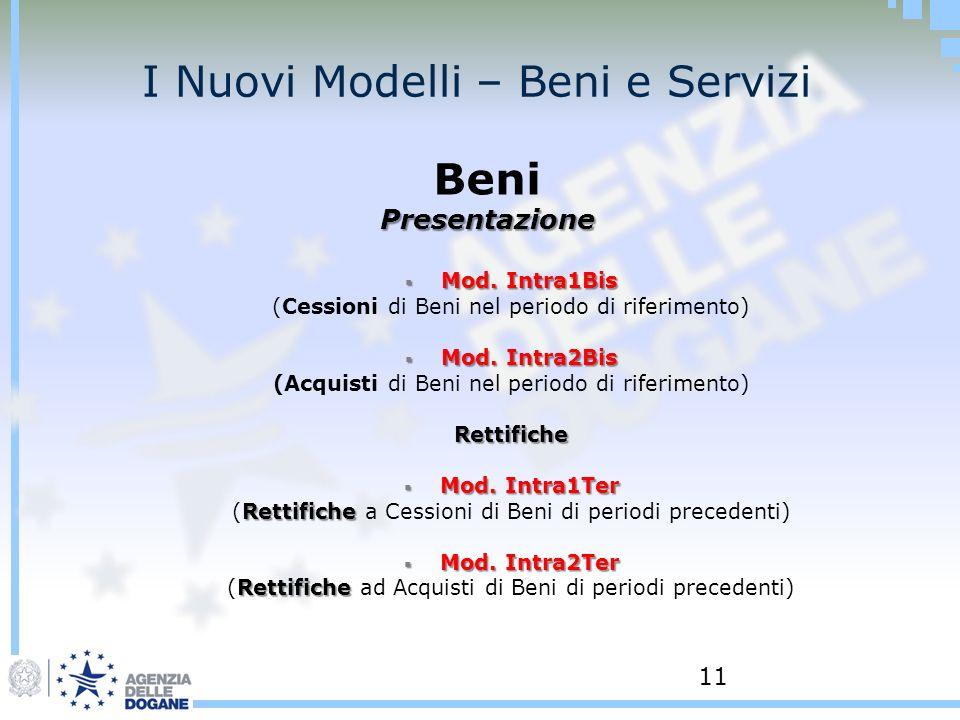 11 I Nuovi Modelli – Beni e Servizi BeniPresentazione Mod. Intra1Bis Mod. Intra1Bis (Cessioni di Beni nel periodo di riferimento) Mod. Intra2Bis Mod.