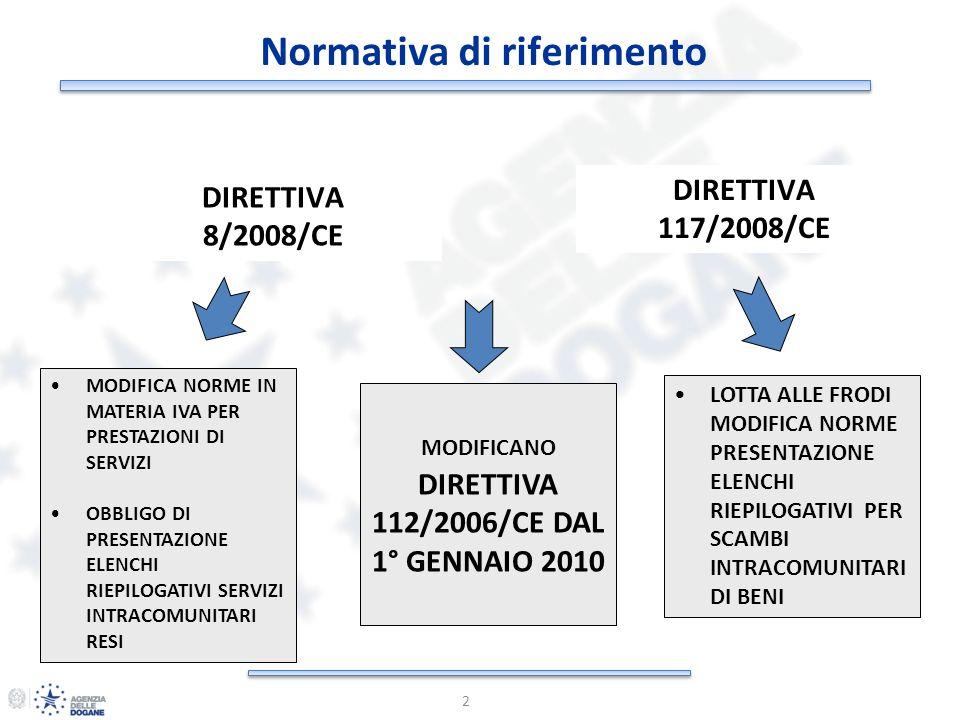 Normativa di riferimento 2 MODIFICA NORME IN MATERIA IVA PER PRESTAZIONI DI SERVIZI OBBLIGO DI PRESENTAZIONE ELENCHI RIEPILOGATIVI SERVIZI INTRACOMUNI