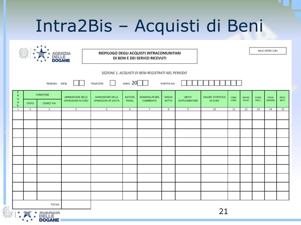 21 Intra2Bis – Acquisti di Beni