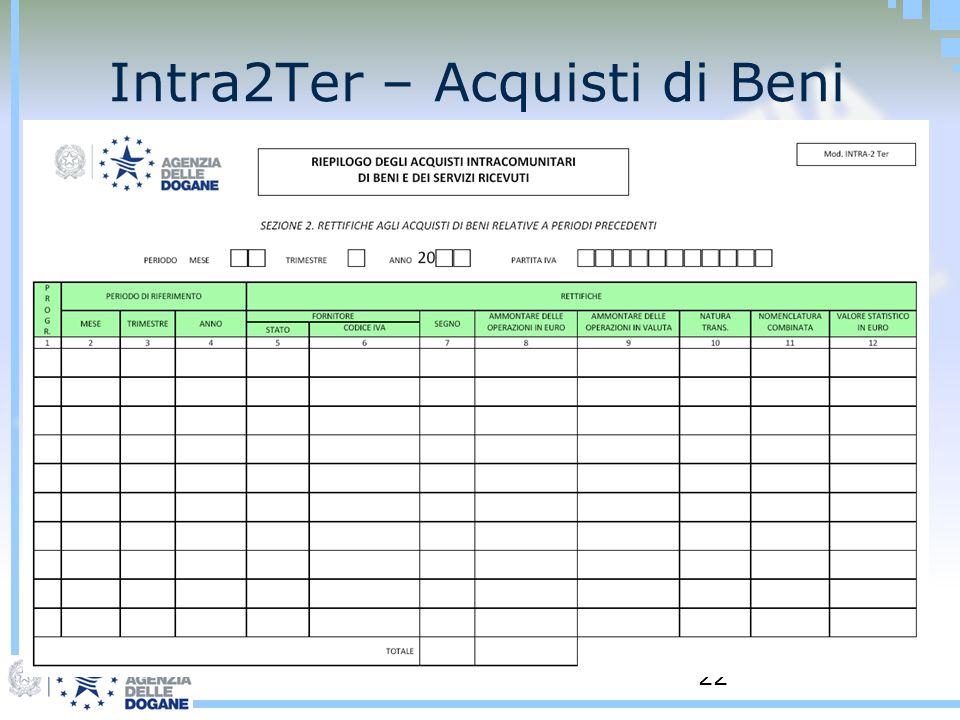 22 Intra2Ter – Acquisti di Beni