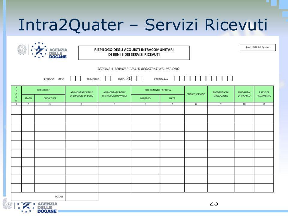 23 Intra2Quater – Servizi Ricevuti