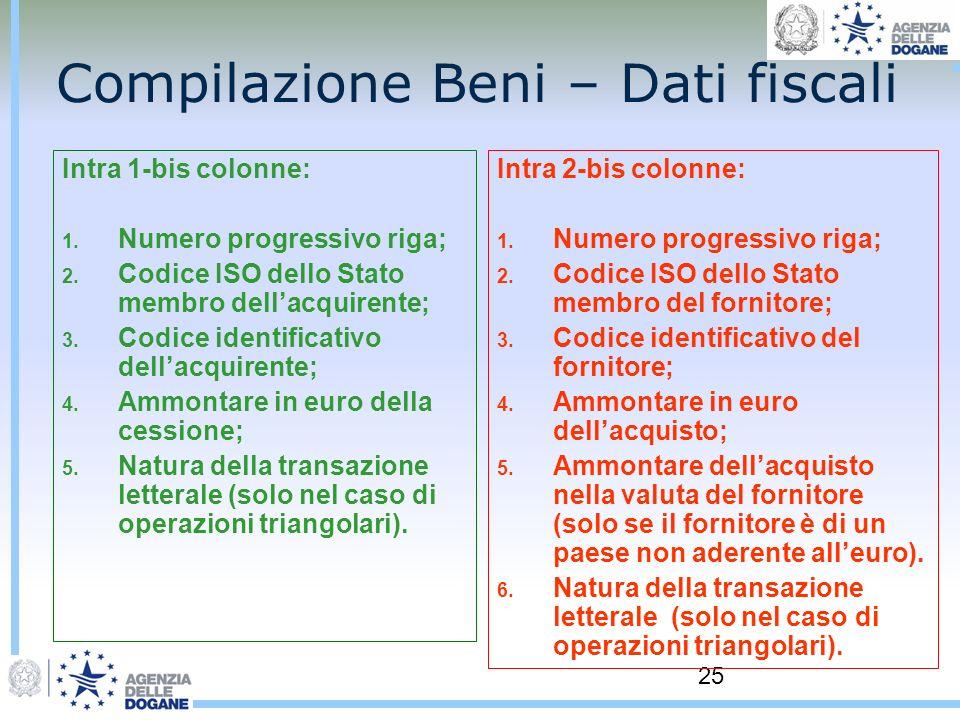 25 Compilazione Beni – Dati fiscali Intra 1-bis colonne: 1. Numero progressivo riga; 2. Codice ISO dello Stato membro dellacquirente; 3. Codice identi