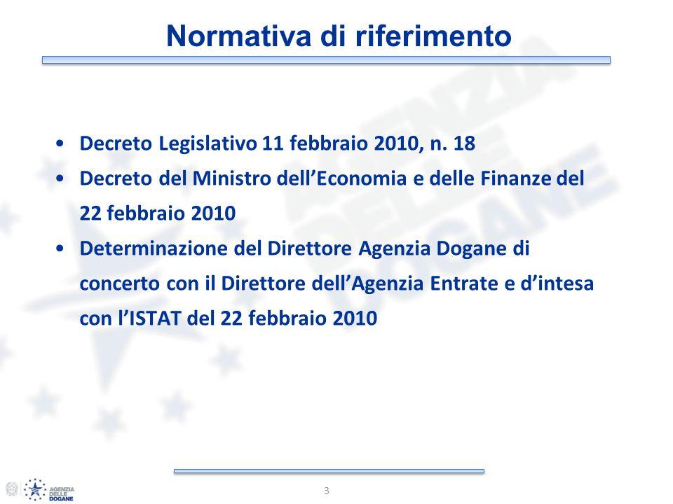 Normativa di riferimento 3 Decreto Legislativo 11 febbraio 2010, n. 18 Decreto del Ministro dellEconomia e delle Finanze del 22 febbraio 2010 Determin
