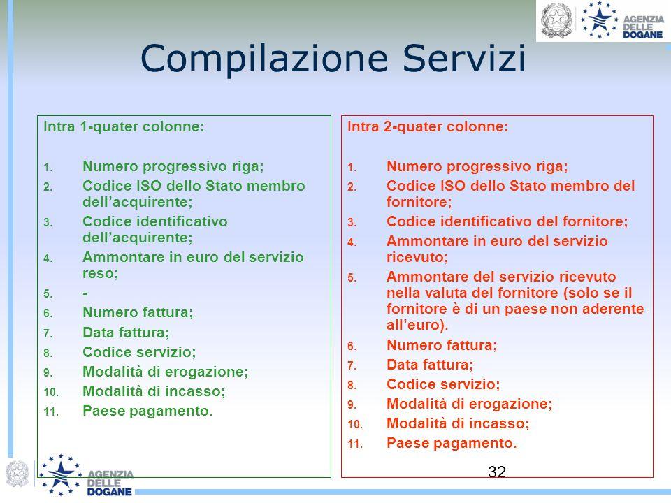 32 Compilazione Servizi Intra 1-quater colonne: 1. Numero progressivo riga; 2. Codice ISO dello Stato membro dellacquirente; 3. Codice identificativo