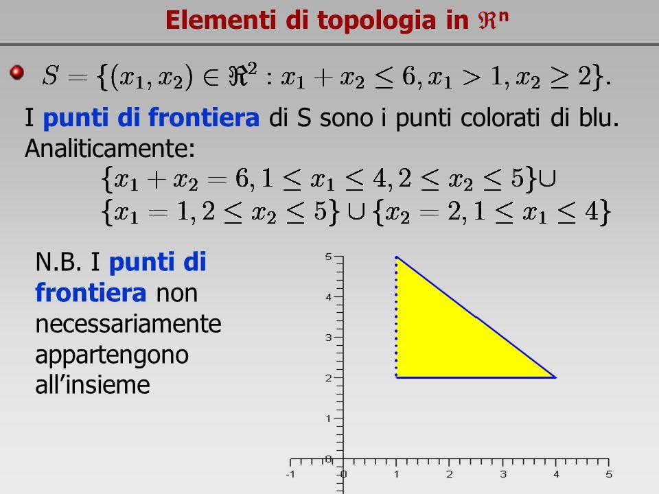 Elementi di topologia in n I punti di frontiera di S sono i punti colorati di blu. Analiticamente: N.B. I punti di frontiera non necessariamente appar