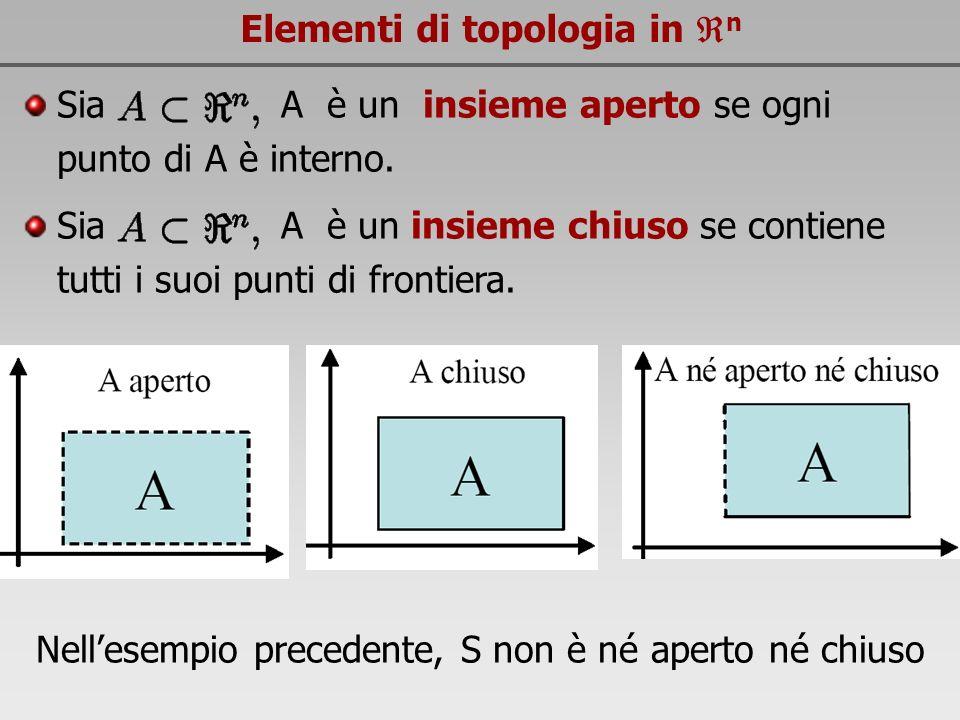 Elementi di topologia in n Sia A è un insieme aperto se ogni punto di A è interno. Sia A è un insieme chiuso se contiene tutti i suoi punti di frontie