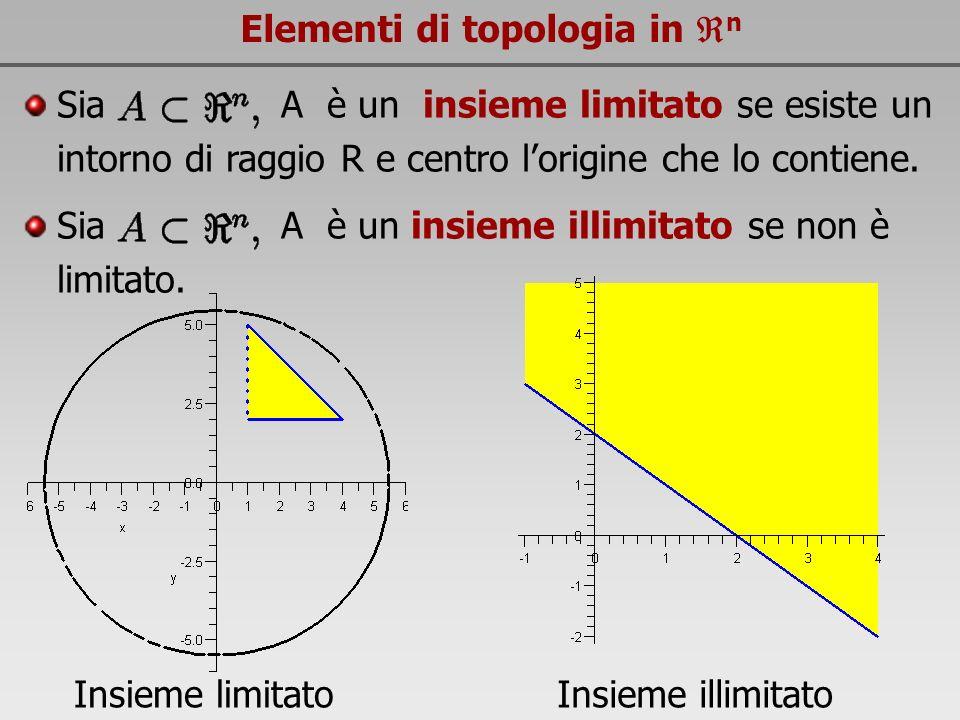 Elementi di topologia in n Sia A è un insieme limitato se esiste un intorno di raggio R e centro lorigine che lo contiene. Sia A è un insieme illimita