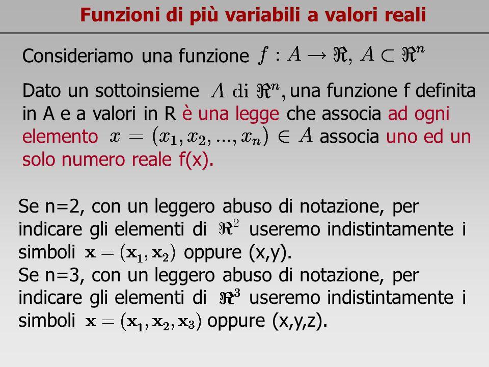 Funzioni di più variabili a valori reali Consideriamo una funzione Dato un sottoinsieme una funzione f definita in A e a valori in R è una legge che a