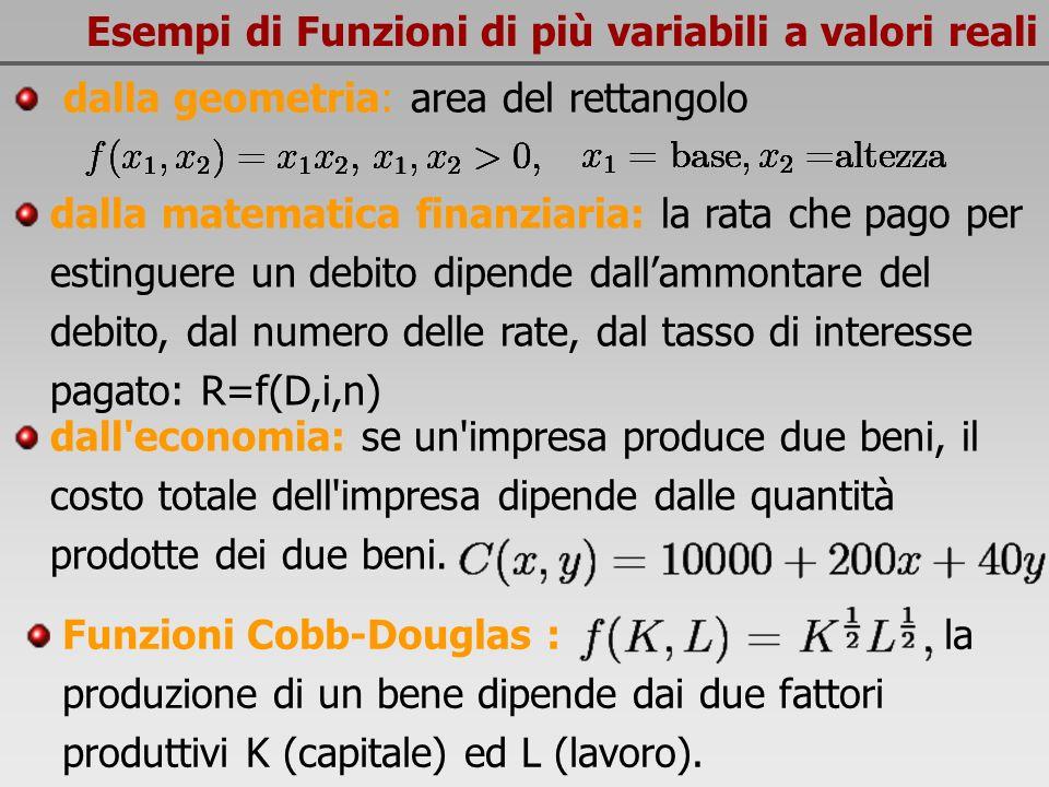 Esempi di Funzioni di più variabili a valori reali dalla geometria: area del rettangolo dall'economia: se un'impresa produce due beni, il costo totale