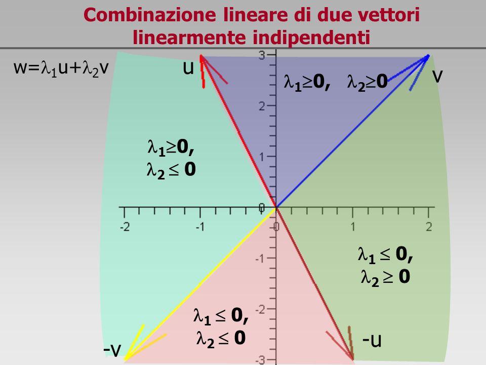 Combinazione lineare di due vettori linearmente indipendenti u -u v -v w= 1 u+ 2 v 1 0, 2 0