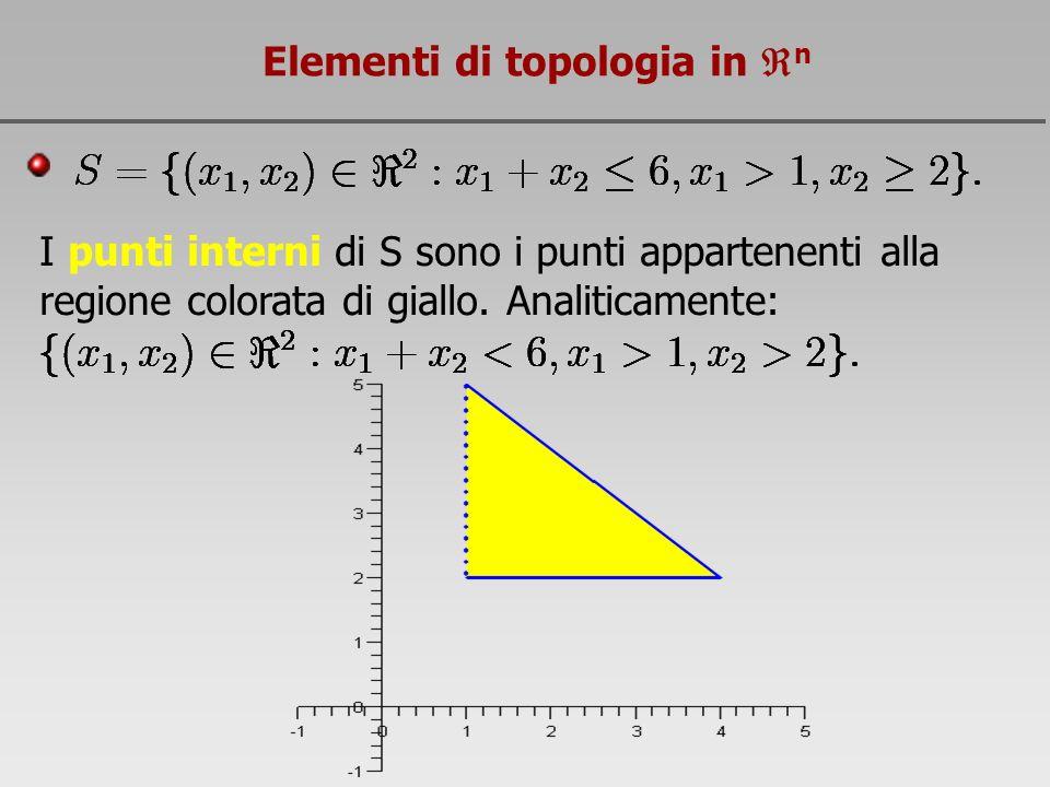 Elementi di topologia in n I punti interni di S sono i punti appartenenti alla regione colorata di giallo. Analiticamente:
