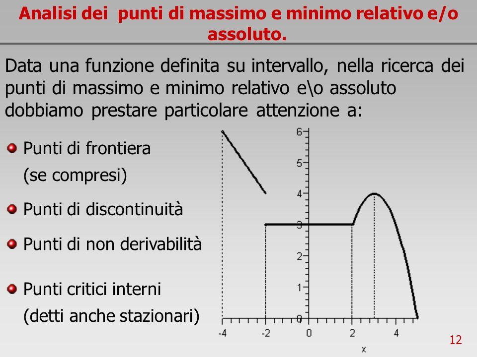 12 Analisi dei punti di massimo e minimo relativo e/o assoluto. Punti di frontiera (se compresi) Data una funzione definita su intervallo, nella ricer