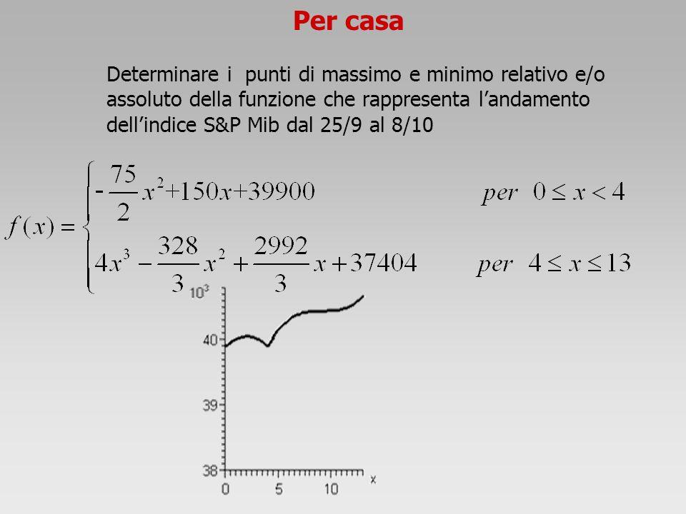 Per casa Determinare i punti di massimo e minimo relativo e/o assoluto della funzione che rappresenta landamento dellindice S&P Mib dal 25/9 al 8/10