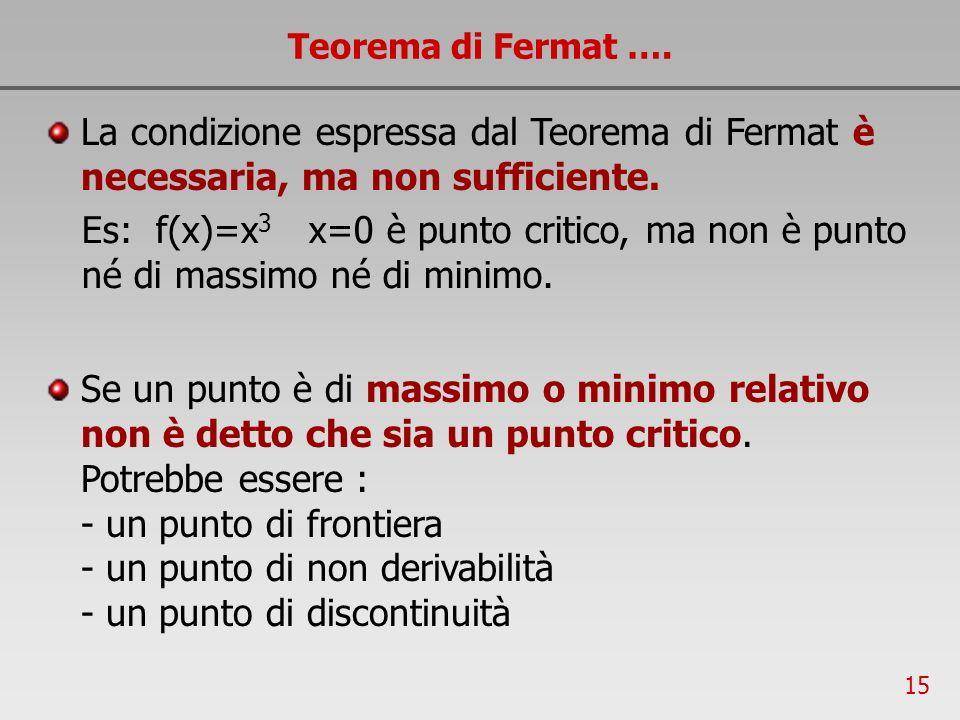 15 Teorema di Fermat …. La condizione espressa dal Teorema di Fermat è necessaria, ma non sufficiente. Es: f(x)=x 3 x=0 è punto critico, ma non è punt