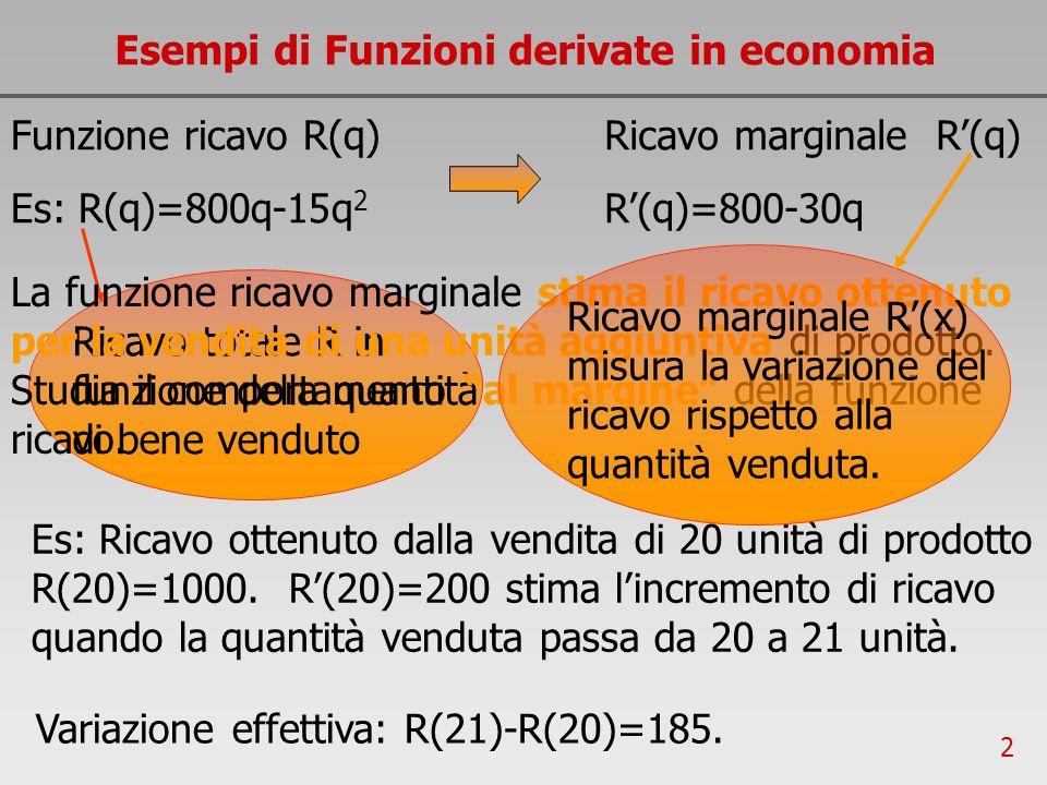 2 Ricavo totale R in funzione della quantità di bene venduto Variazione effettiva: R(21)-R(20)=185. La funzione ricavo marginale stima il ricavo otten
