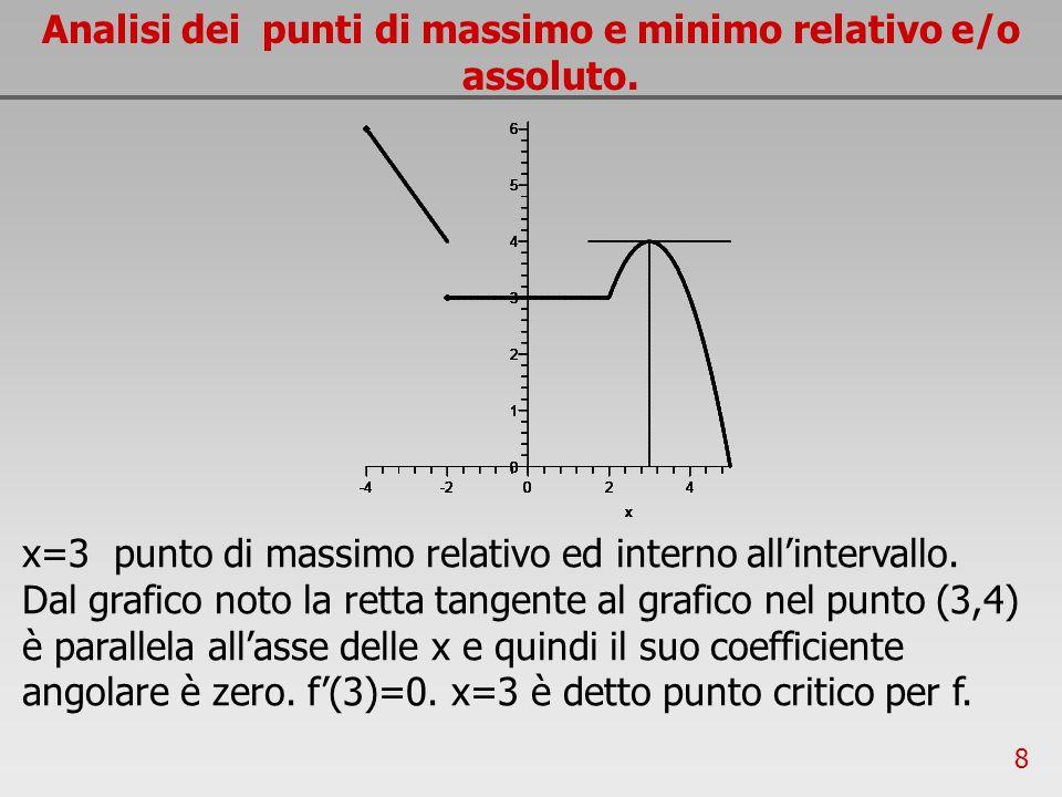 8 Analisi dei punti di massimo e minimo relativo e/o assoluto. x=3 punto di massimo relativo ed interno allintervallo. Dal grafico noto la retta tange