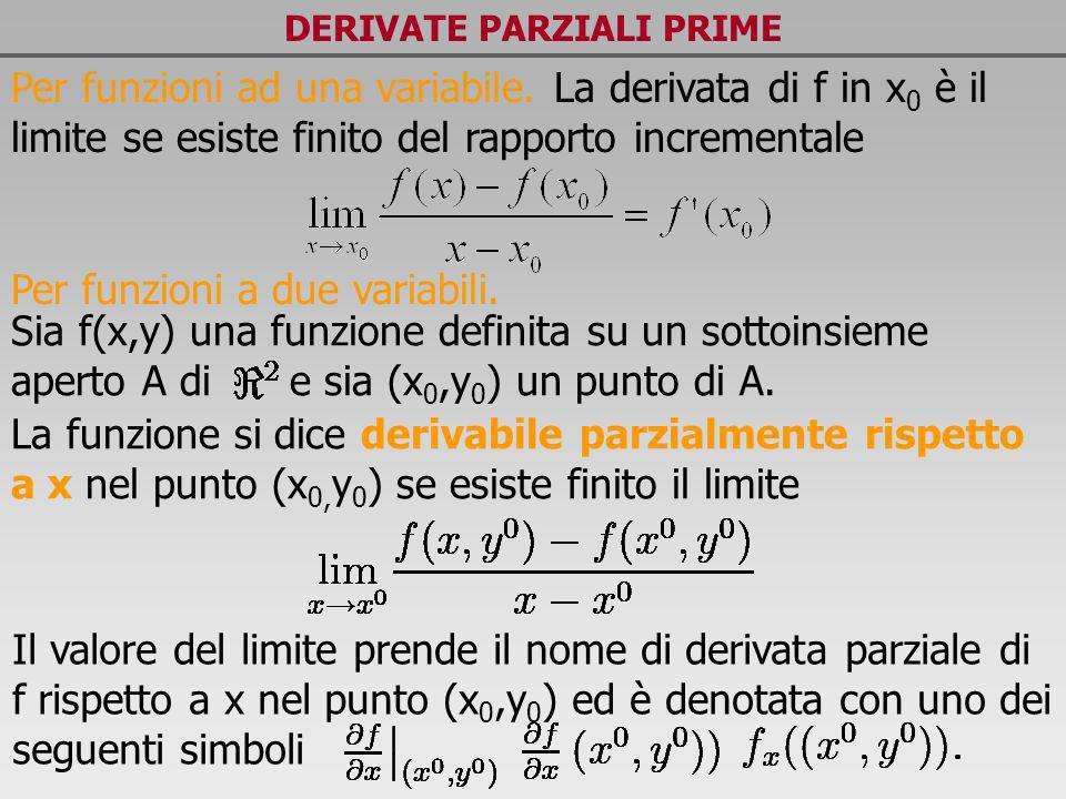 DERIVATE PARZIALI PRIME Per funzioni a due variabili. Per funzioni ad una variabile. La derivata di f in x 0 è il limite se esiste finito del rapporto