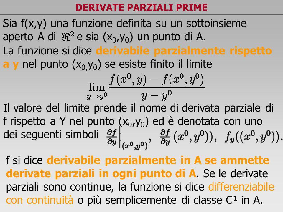 DERIVATE PARZIALI PRIME Sia f(x,y) una funzione definita su un sottoinsieme aperto A di e sia (x 0,y 0 ) un punto di A. La funzione si dice derivabile