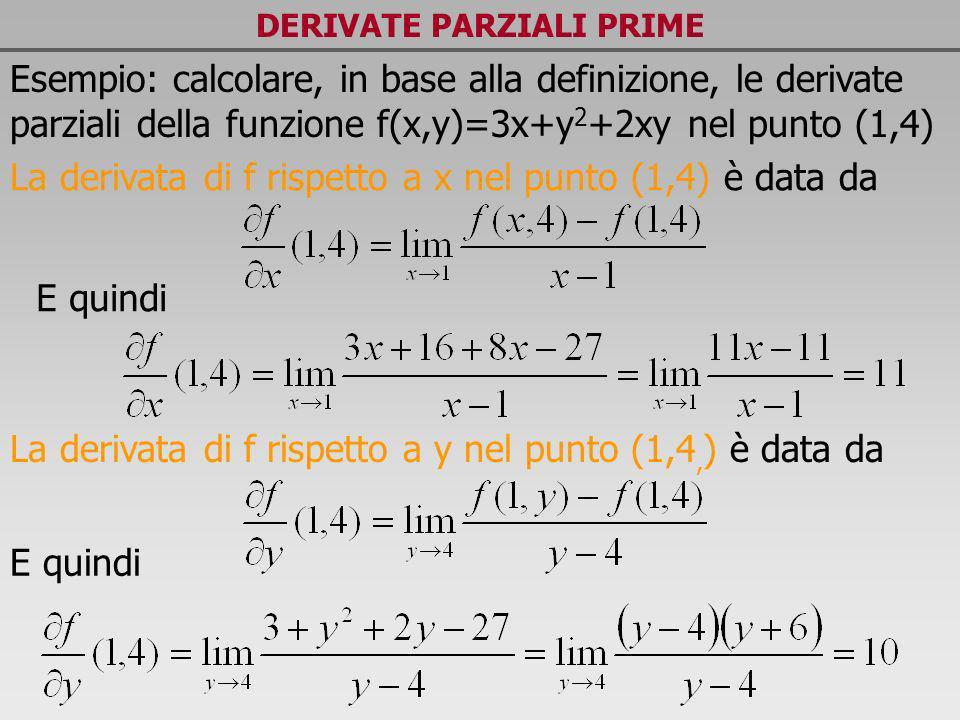 DERIVATE PARZIALI PRIME Esempio: calcolare, in base alla definizione, le derivate parziali della funzione f(x,y)=3x+y 2 +2xy nel punto (1,4) La deriva