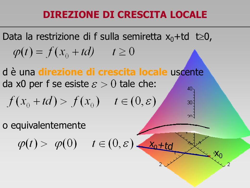DIREZIONE DI CRESCITA LOCALE Data la restrizione di f sulla semiretta x 0 +td t 0, x0x0 x 0 +td d è una direzione di crescita locale uscente da x0 per