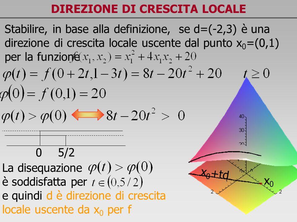DIREZIONE DI CRESCITA LOCALE x0x0 x 0 +td Stabilire, in base alla definizione, se d=(-2,3) è una direzione di crescita locale uscente dal punto x 0 =(