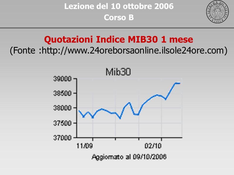 2 Lezione del 10 ottobre 2006 - Corso B Quotazione al 13 settembre x 0 : f( x 0 )=38000 x x0x0 f(x 0 ) f(x) Quotazione al 4 ottobre x : f(x)=38500