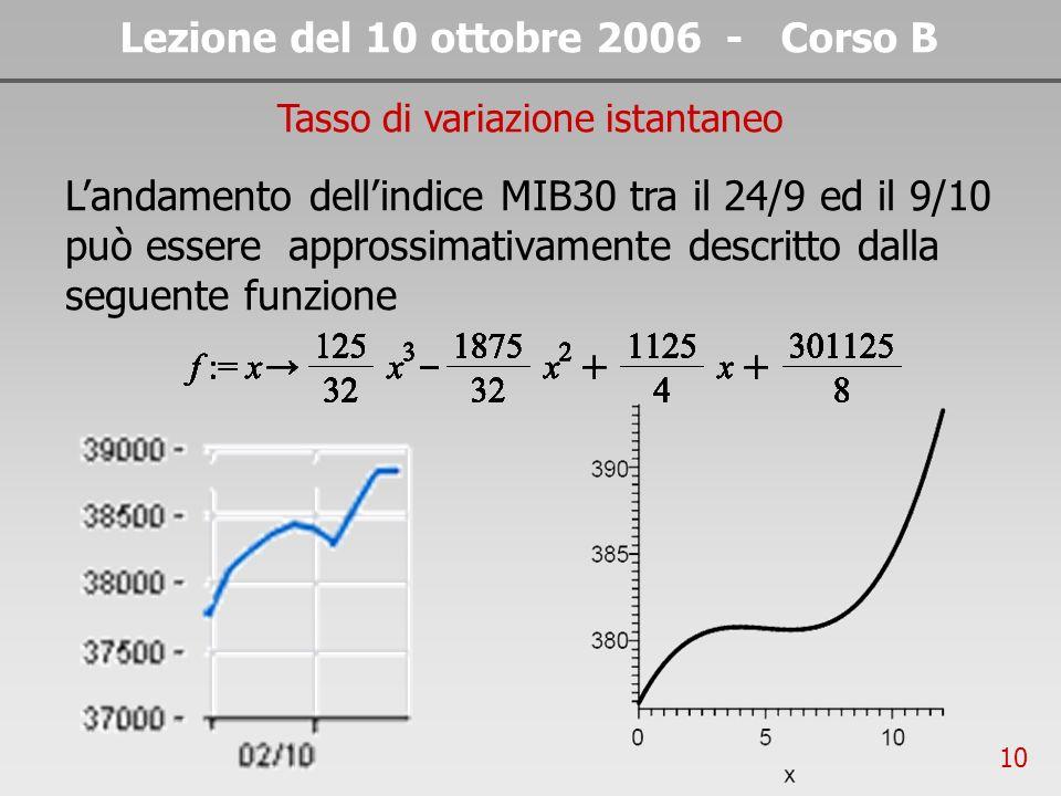 10 Lezione del 10 ottobre 2006 - Corso B Tasso di variazione istantaneo Landamento dellindice MIB30 tra il 24/9 ed il 9/10 può essere approssimativamente descritto dalla seguente funzione